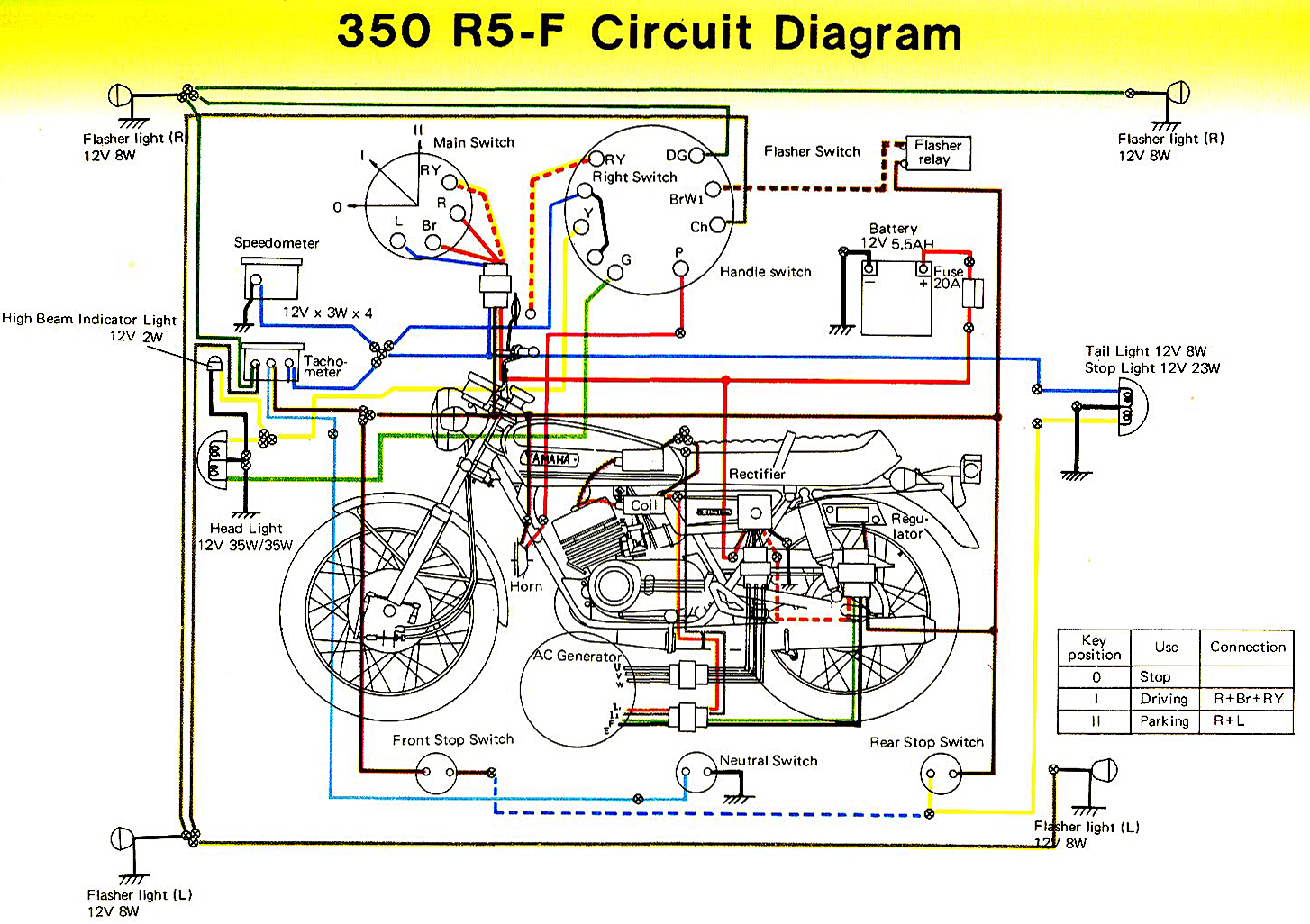 R5F Wiring Diagram ...